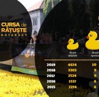 CursaRatuste_Rezultate_2020